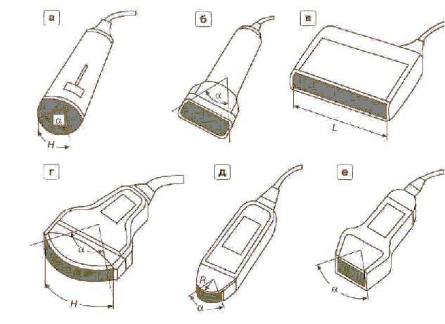 аппарат для ультразвуковой диагностики урология