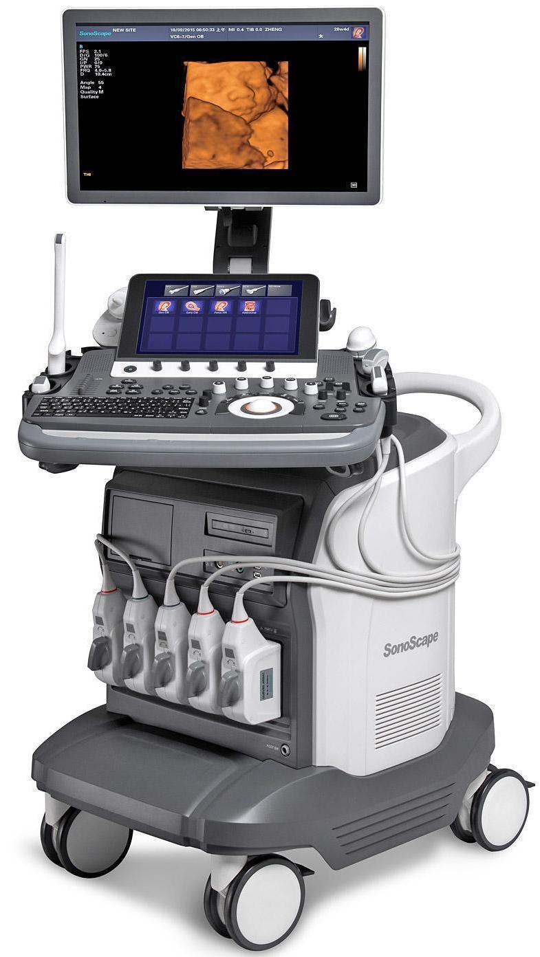 Классификация ультразвуковых сканеров, УЗИ аппаратов